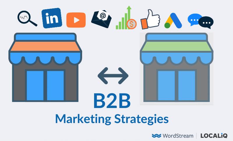 B2B marketing strategies graphic
