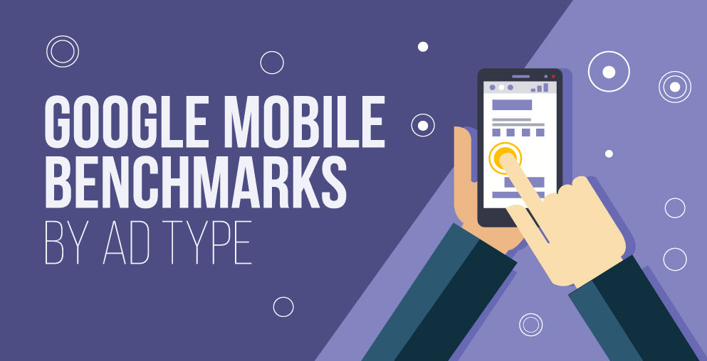 Benchmarks by mobile ad type
