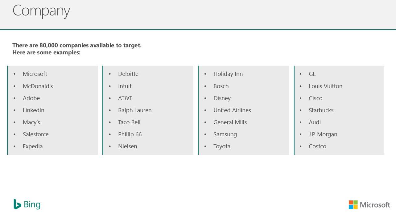 Bing Ads Announces New LinkedIn Profile Targeting | WordStream
