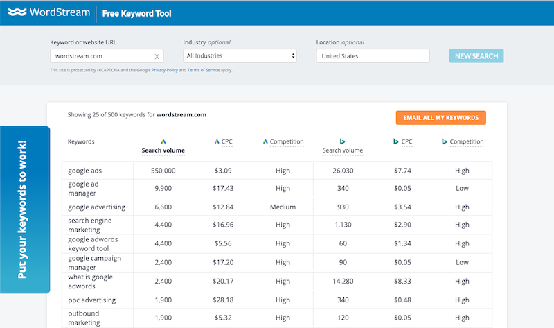 cross platform keyword tools wordstream revamped keyword tool