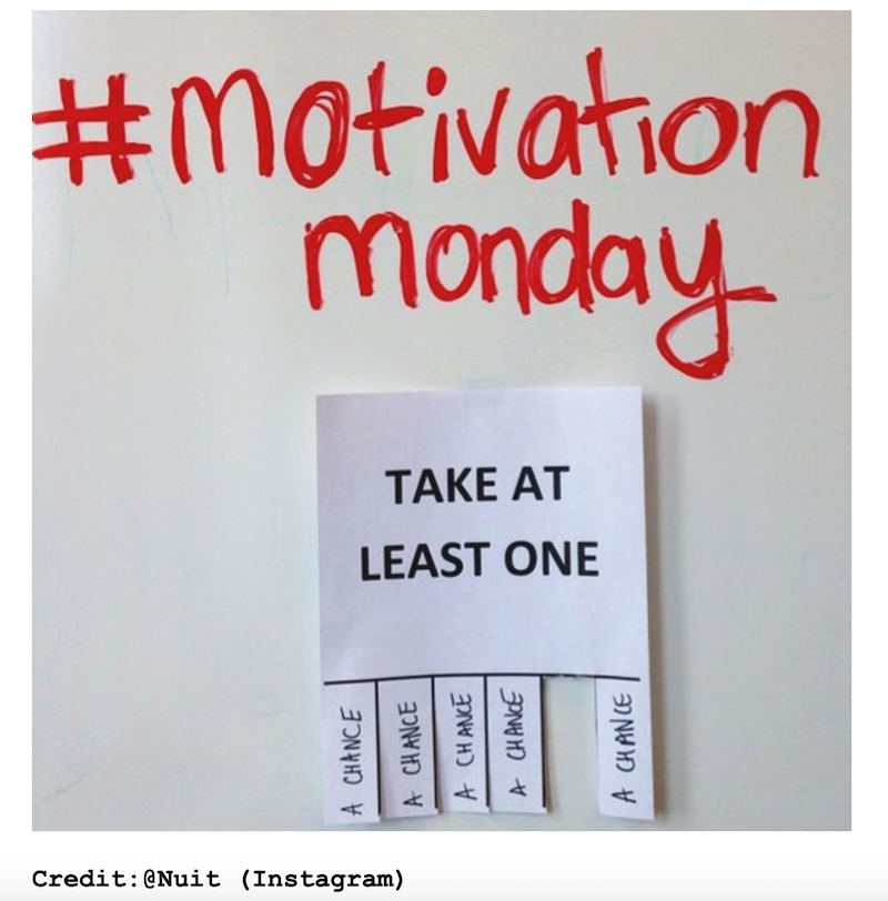 daily hashtags monday hashtags #motivationmonday