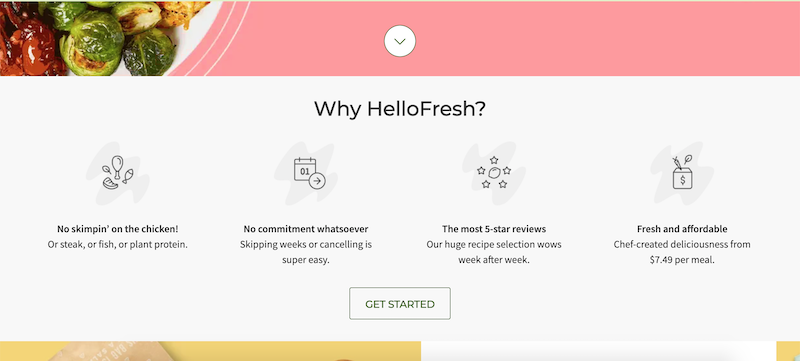 digital marketing skills copywriting hellofresh