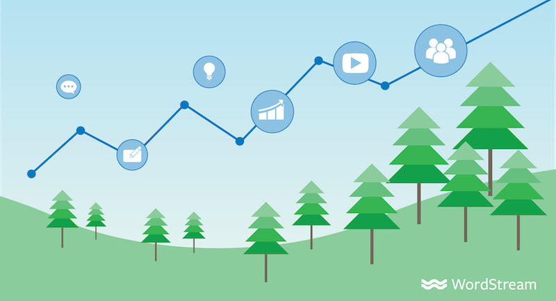 get more traffic from evergreen content header