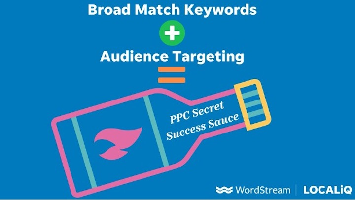 """bottle of """"ppc secret success sauce"""" achieved through google ads broad match and audience targeting"""
