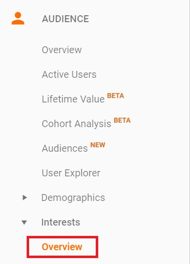 Google analytics audience reports options