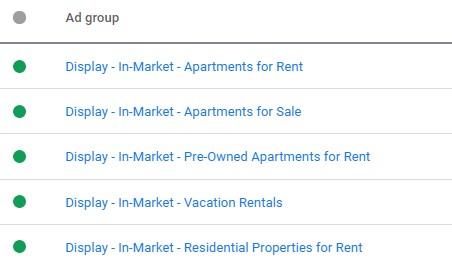 Google Display ad groups based on buyer's journey