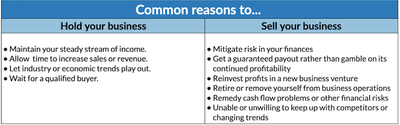 hold-or-sell-business-common-reasons