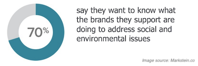 how brands are embracing social change social responsibility