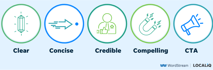 5cs—clear concise credible compelling CTA
