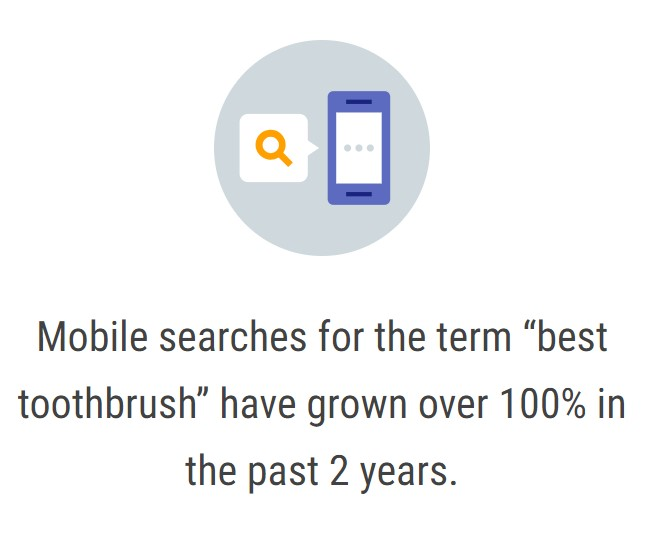 mobile conversion rates best toothbrush search