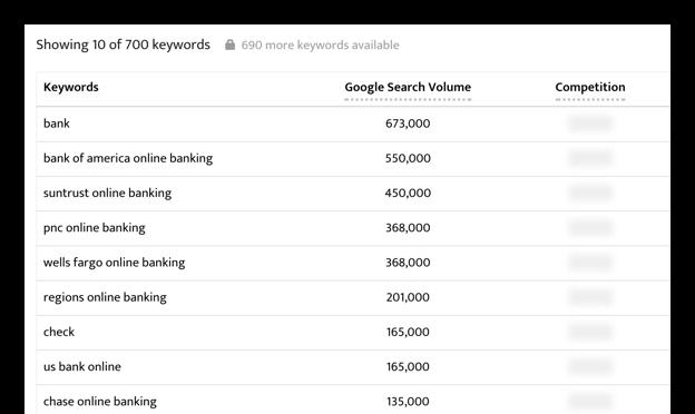 best keywords for dating sites