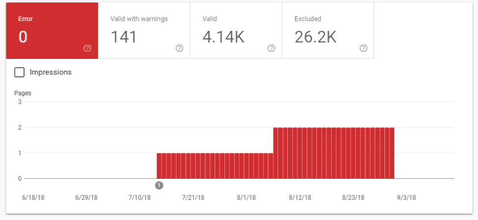 New Google Search Console Coverage Report