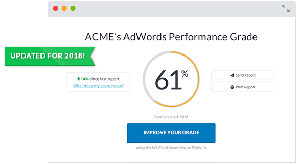 AdWords Grader