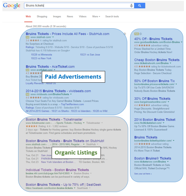 organic vs paid search marketing