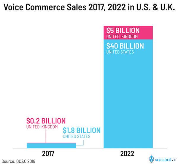 7 Trends Dominating Content Marketing in 2018 | WordStream