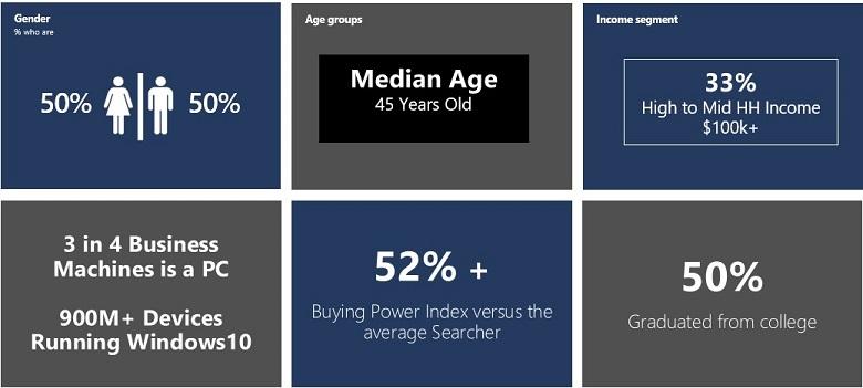 7 Ways to Write Super-Effective Google Ads | WordStream