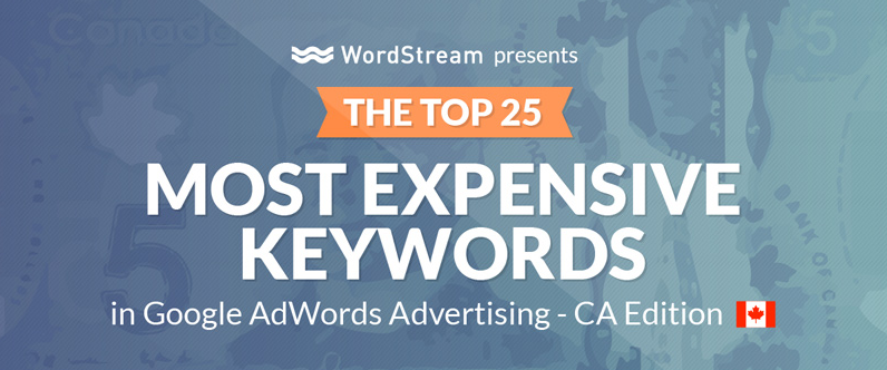 canada's most expensive keywords in adwords