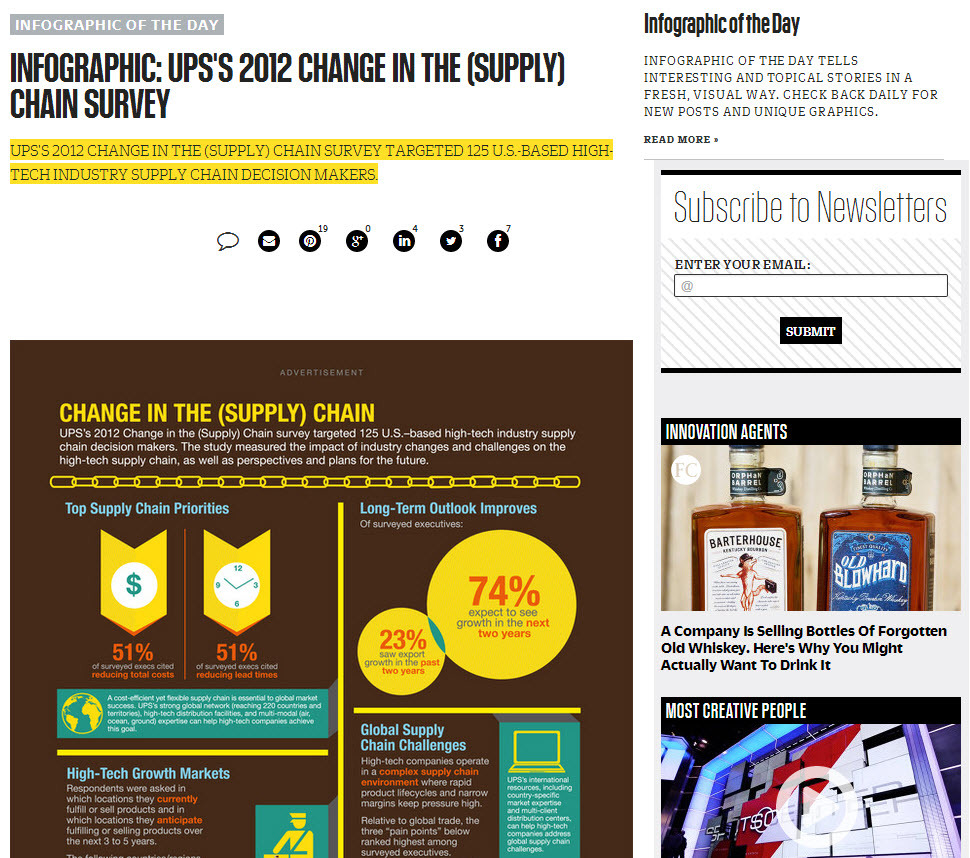 Native advertising examples UPS infographic