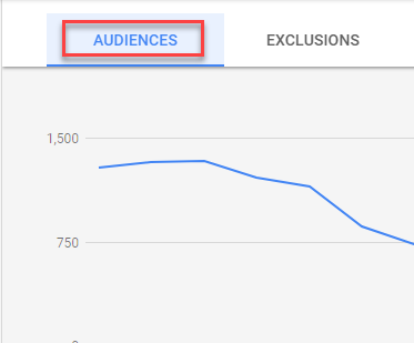 new adwords experience custom audiences tab