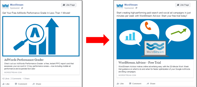 nurture facebook prospects down funnel