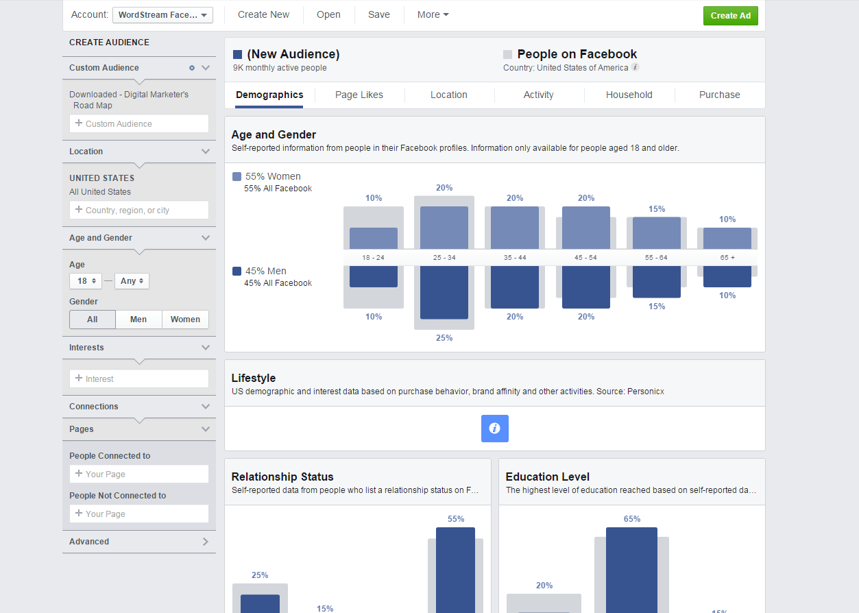 Online audiences Facebook Audience Manager