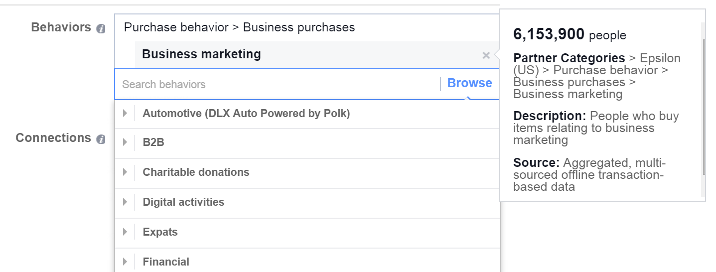 Paid social media Facebook custom audience