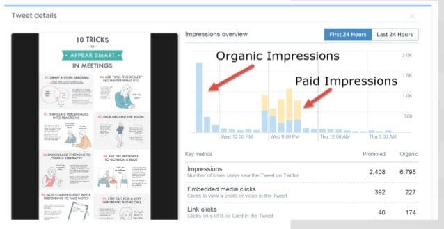 Paid social media free click engagement