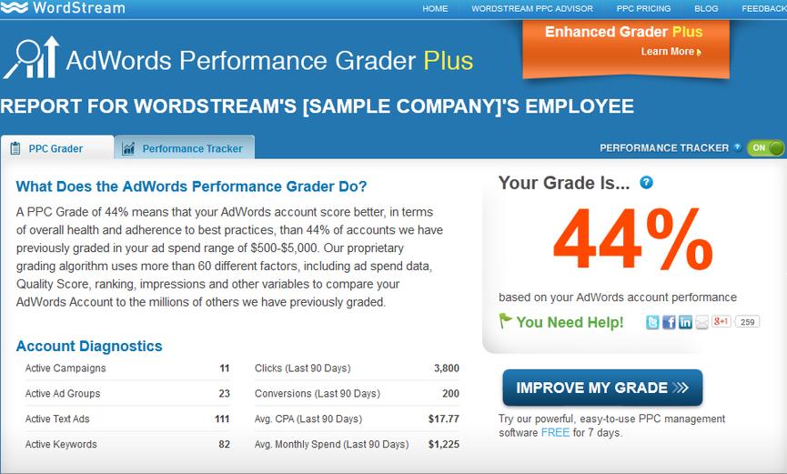 AdWords Analysis Tool