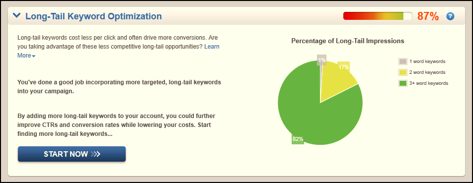 Long-Tail Keyword Optimization
