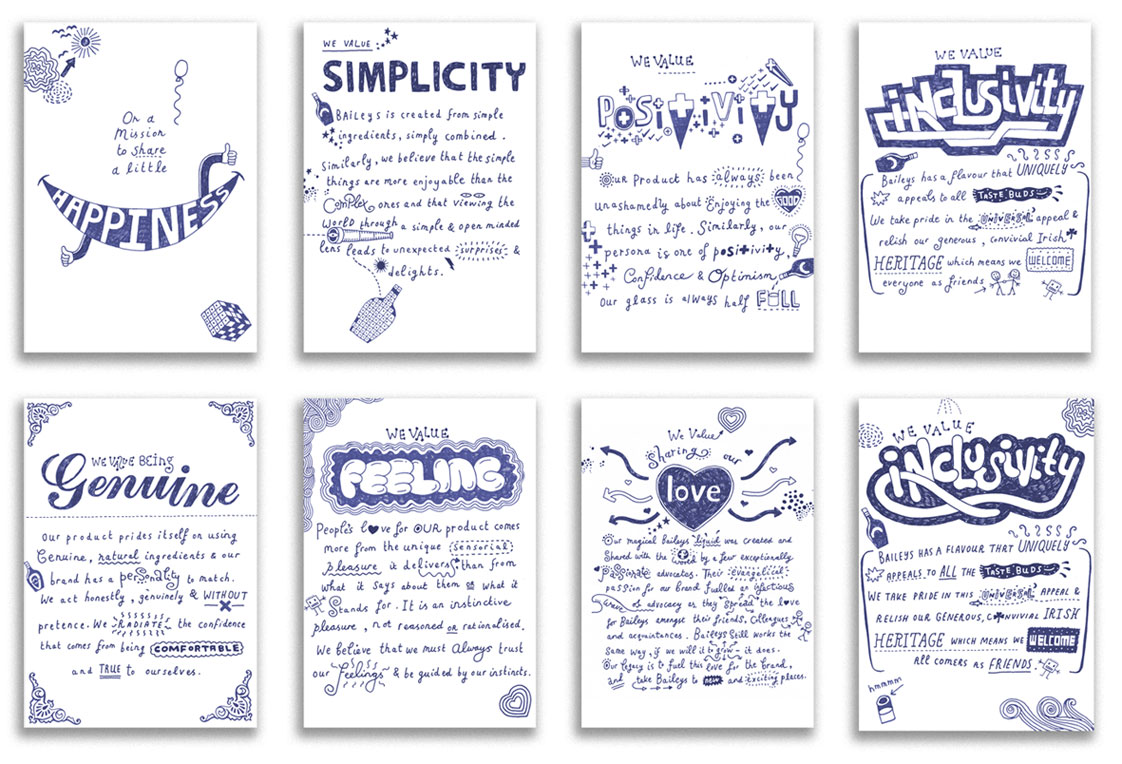 Psychographics in marketing Baileys brand values daybook illustrations