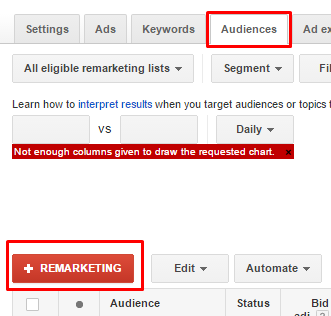 guide to remarketing dynamic search ads