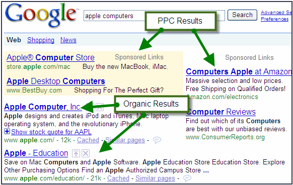 SERP stands for search engine results page
