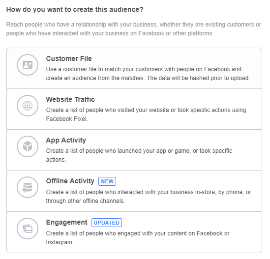 source of facebook custom audiences