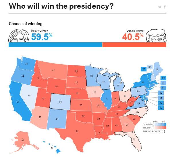 Thought leadership marketing Nate Silver predictions US presidential race