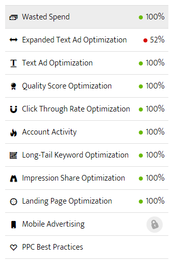 new adwords grader features