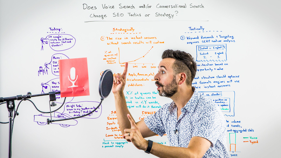 Video SEO Rand Fishkin Moz Whiteboard Friday