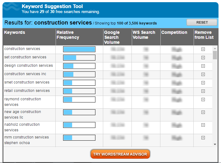 WordStream Keyword Suggestion Tool results