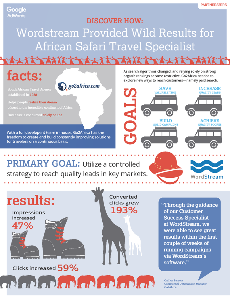 WordStream review Go2Africa infographic