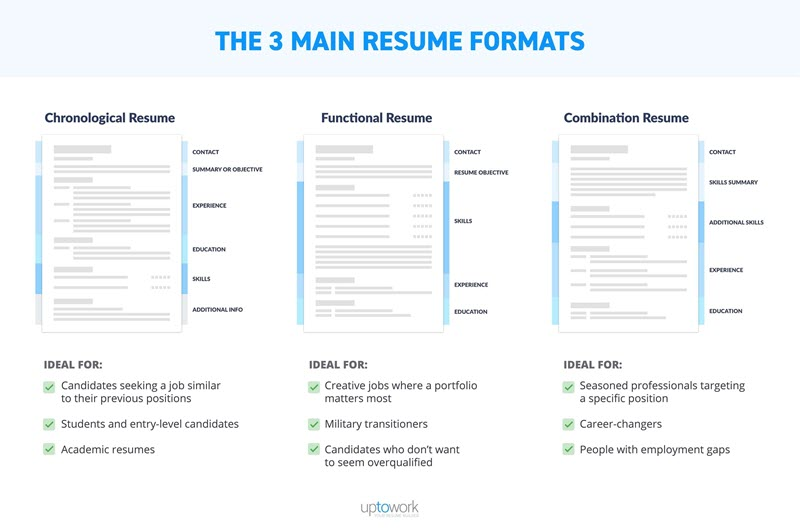 resumes for marketing jobs