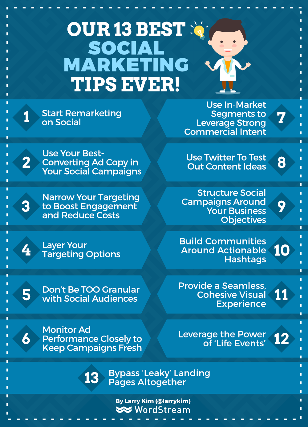 Amazing social media marketing tips from https://www.wordstream.com/blog/ws/2016/01/11/social-media-marketing-tips