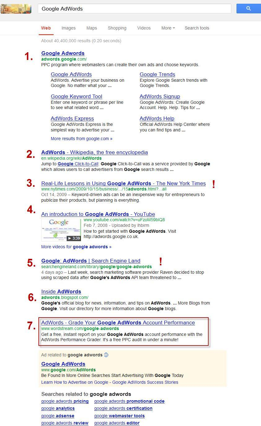 Our /google-adwords page was already impacted by the 7 SERP algorithm change in the past