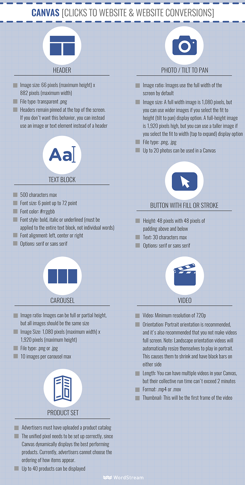 ultimate facebook ad types cheat sheet wordstream