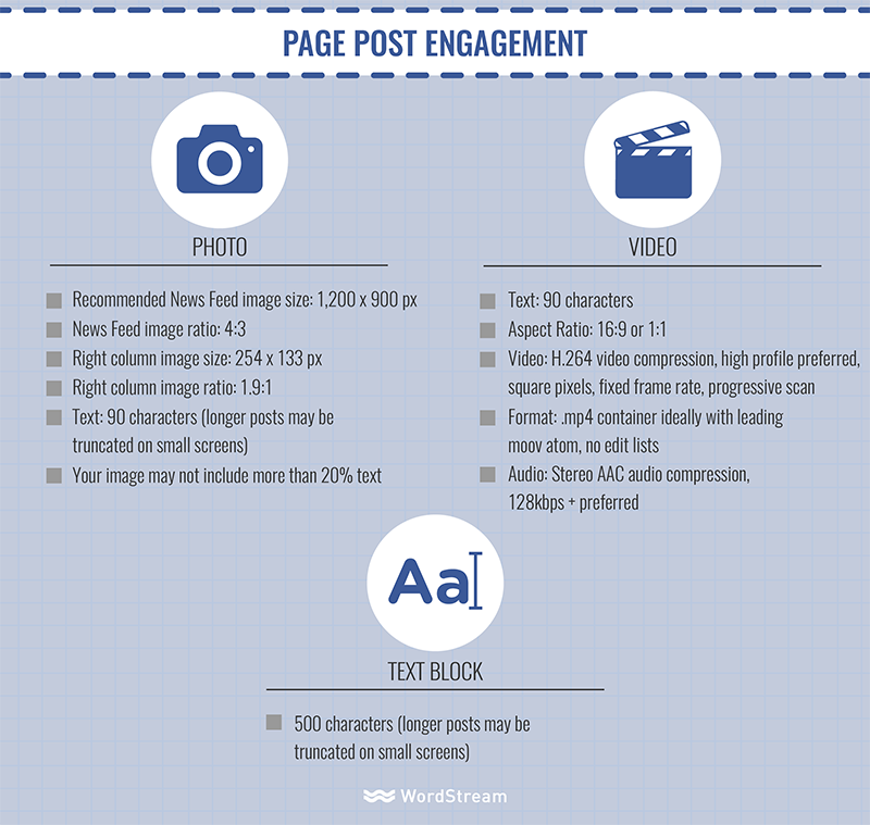 Page Post Engagement