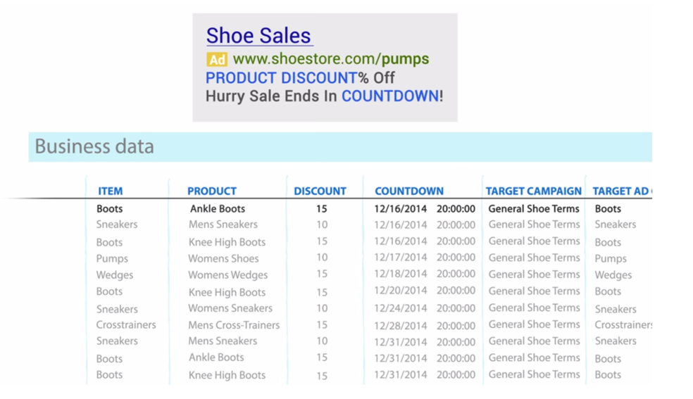 Ad customizers example of excel with multiple products