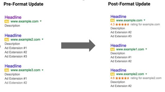 ad format change