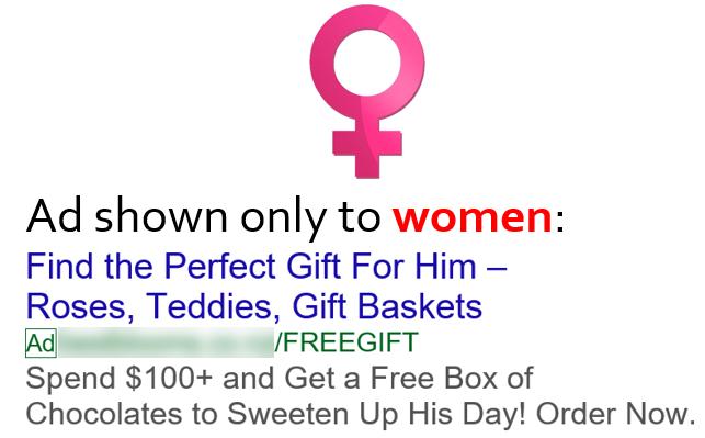 targeting ads to gender demographics