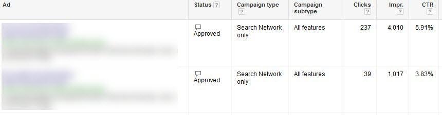 adwords ad test