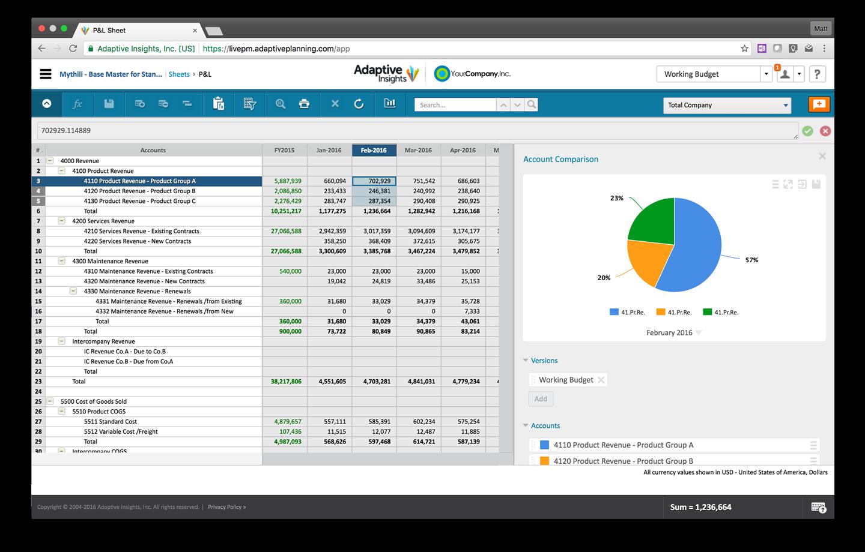 Adaptive Insights software screenshot