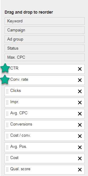 adwords custom column to help uncover high value keywords
