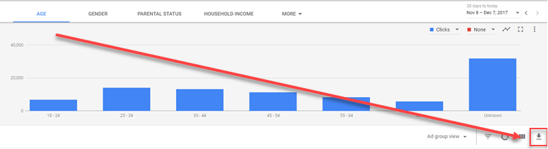 adwords demographic data visualization